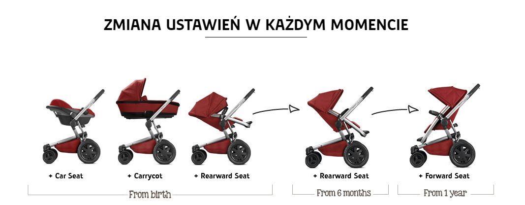 rózne konfiguracje wózka quinny buzz xtra