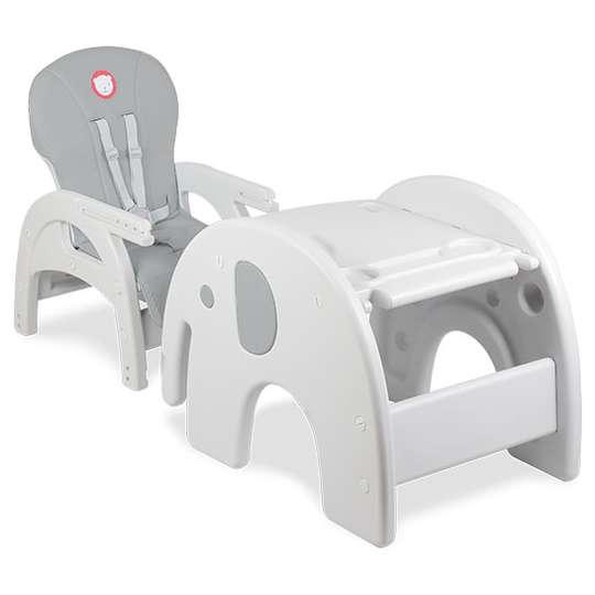 Ranking Krzesełek Do Karmienia Najlepsze Krzesełko Do